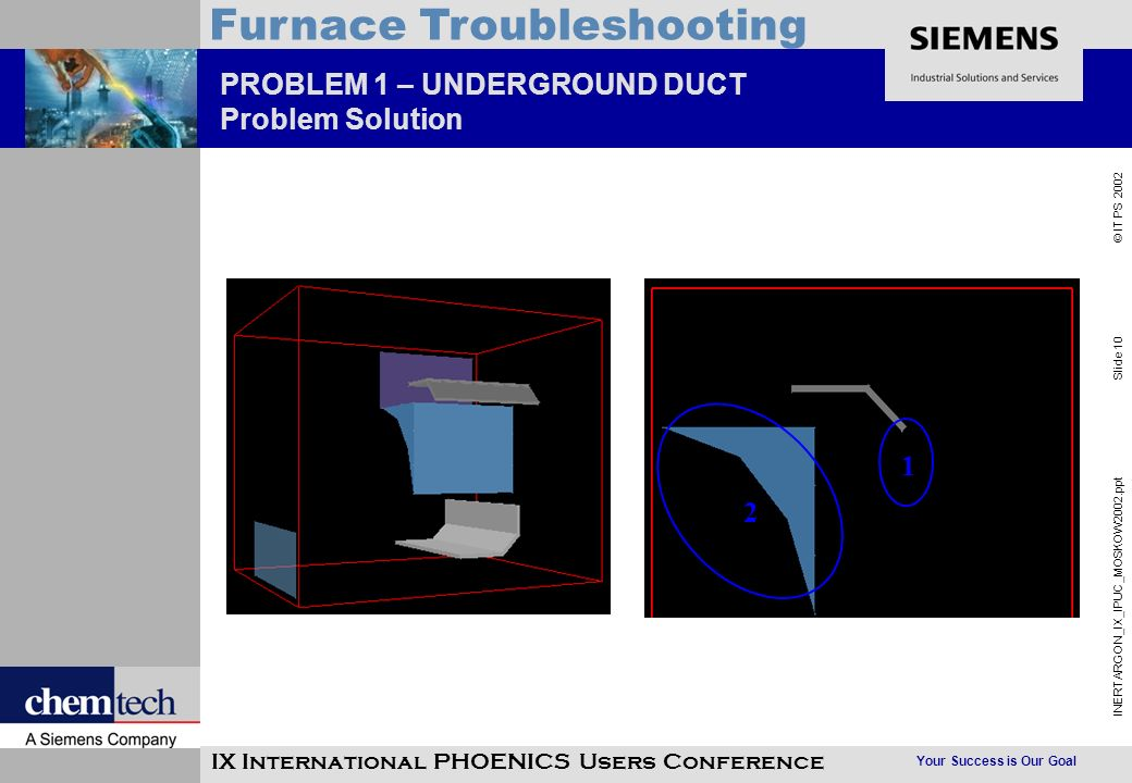 Your Success is Our Goal INERTARGON_IX_IPUC_MOSKOW2002.ppt Slide 10 © IT PS 2002 Furnace Troubleshooting IX International PHOENICS Users Conference PROBLEM 1 – UNDERGROUND DUCT Problem Solution 1 2