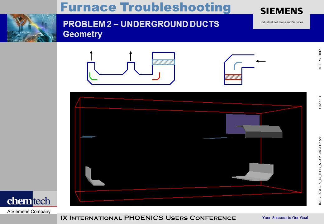 Your Success is Our Goal INERTARGON_IX_IPUC_MOSKOW2002.ppt Slide 13 © IT PS 2002 Furnace Troubleshooting IX International PHOENICS Users Conference PROBLEM 2 – UNDERGROUND DUCTS Geometry