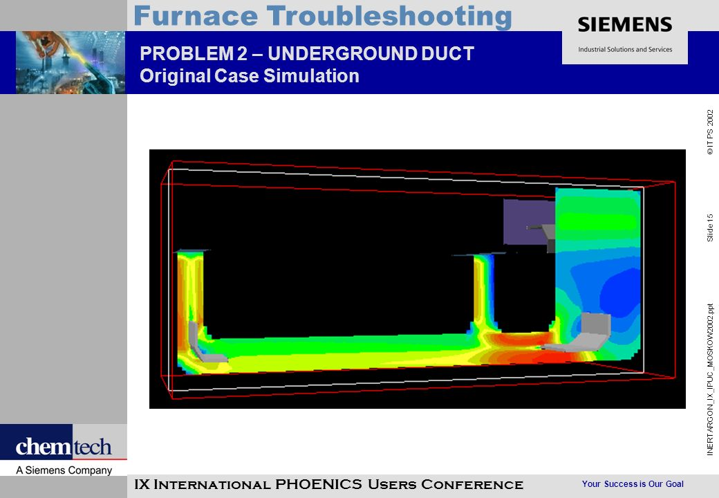 Your Success is Our Goal INERTARGON_IX_IPUC_MOSKOW2002.ppt Slide 15 © IT PS 2002 Furnace Troubleshooting IX International PHOENICS Users Conference PROBLEM 2 – UNDERGROUND DUCT Original Case Simulation