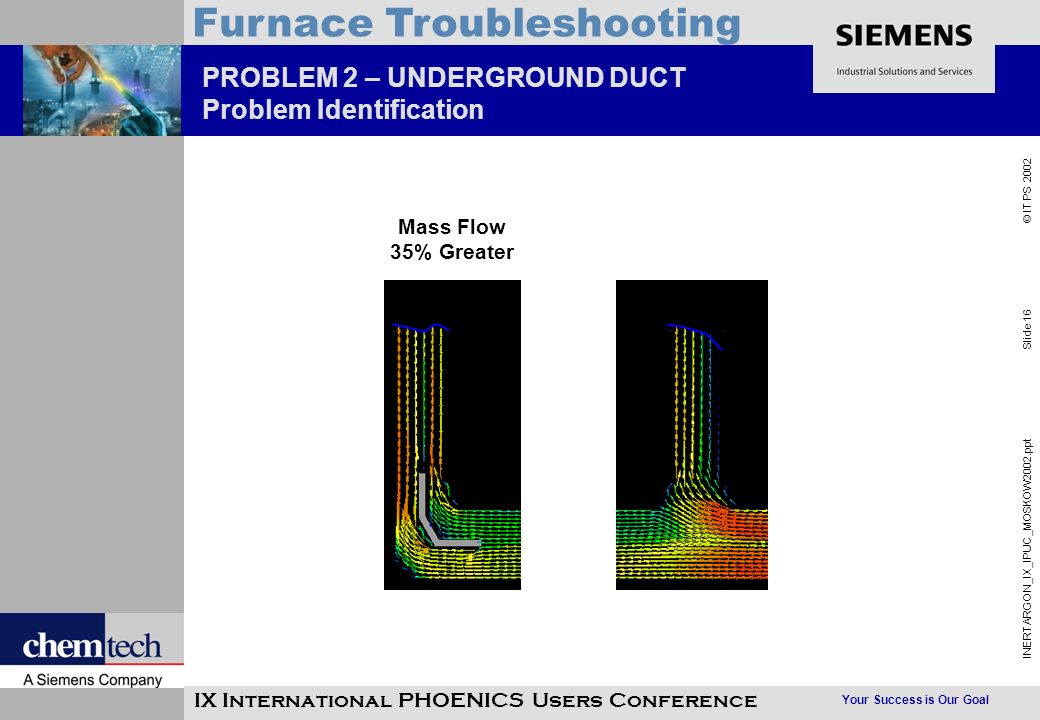 Your Success is Our Goal INERTARGON_IX_IPUC_MOSKOW2002.ppt Slide 16 © IT PS 2002 Furnace Troubleshooting IX International PHOENICS Users Conference PROBLEM 2 – UNDERGROUND DUCT Problem Identification Mass Flow 35% Greater