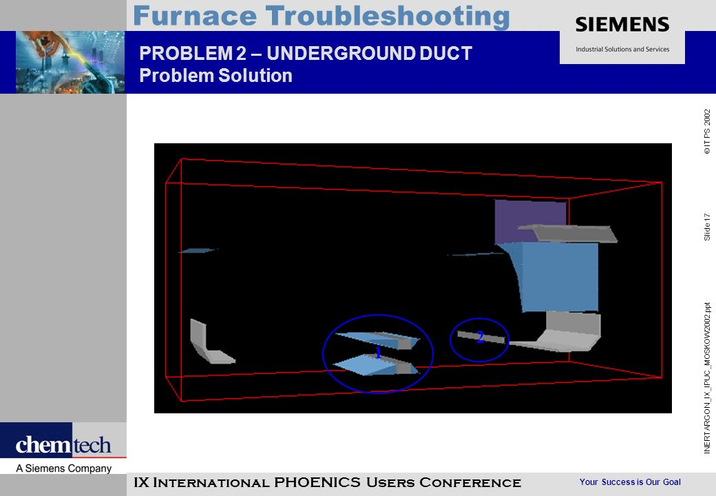 Your Success is Our Goal INERTARGON_IX_IPUC_MOSKOW2002.ppt Slide 17 © IT PS 2002 Furnace Troubleshooting IX International PHOENICS Users Conference PROBLEM 2 – UNDERGROUND DUCT Problem Solution 2 1