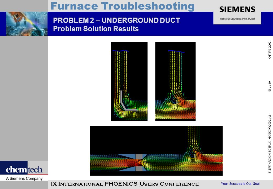 Your Success is Our Goal INERTARGON_IX_IPUC_MOSKOW2002.ppt Slide 19 © IT PS 2002 Furnace Troubleshooting IX International PHOENICS Users Conference PR