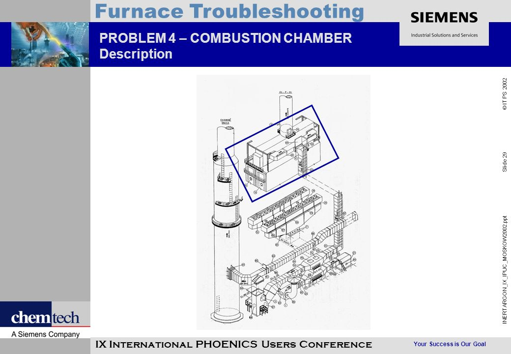 Your Success is Our Goal INERTARGON_IX_IPUC_MOSKOW2002.ppt Slide 29 © IT PS 2002 Furnace Troubleshooting IX International PHOENICS Users Conference PR