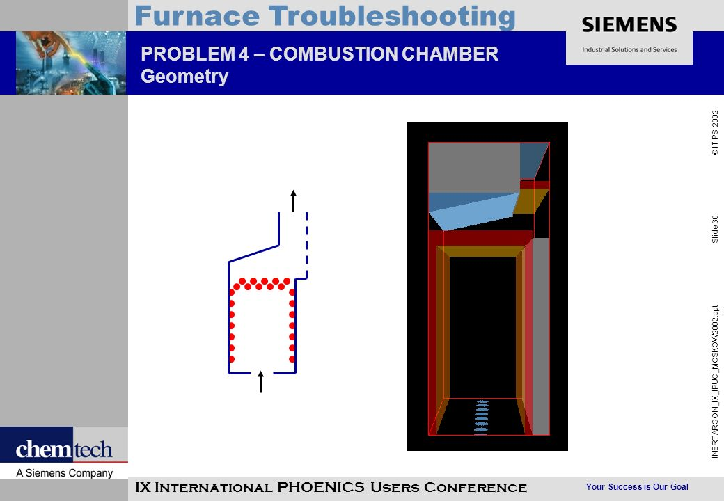 Your Success is Our Goal INERTARGON_IX_IPUC_MOSKOW2002.ppt Slide 30 © IT PS 2002 Furnace Troubleshooting IX International PHOENICS Users Conference PR