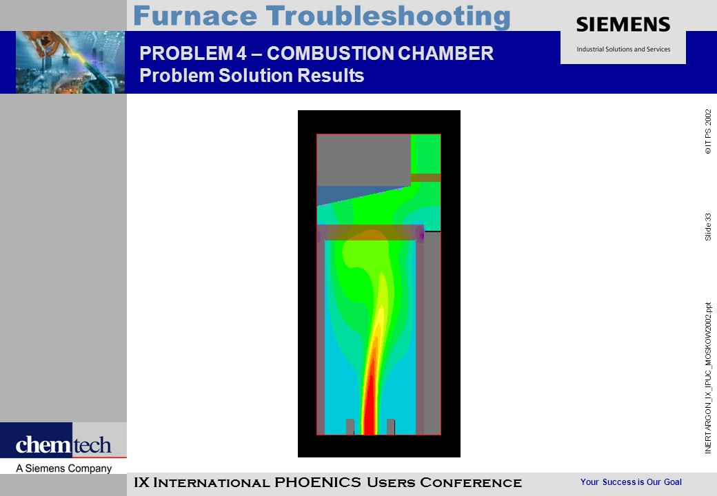 Your Success is Our Goal INERTARGON_IX_IPUC_MOSKOW2002.ppt Slide 33 © IT PS 2002 Furnace Troubleshooting IX International PHOENICS Users Conference PROBLEM 4 – COMBUSTION CHAMBER Problem Solution Results