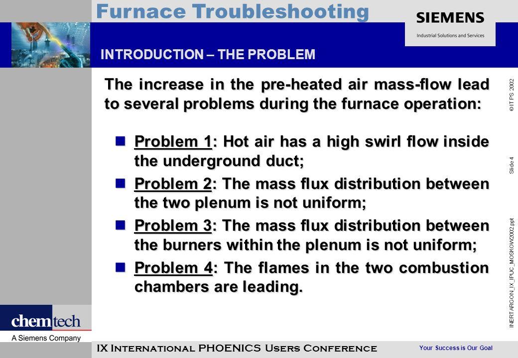 Your Success is Our Goal INERTARGON_IX_IPUC_MOSKOW2002.ppt Slide 5 © IT PS 2002 Furnace Troubleshooting IX International PHOENICS Users Conference PROBLEM 1 – UNDERGROUND DUCT Description