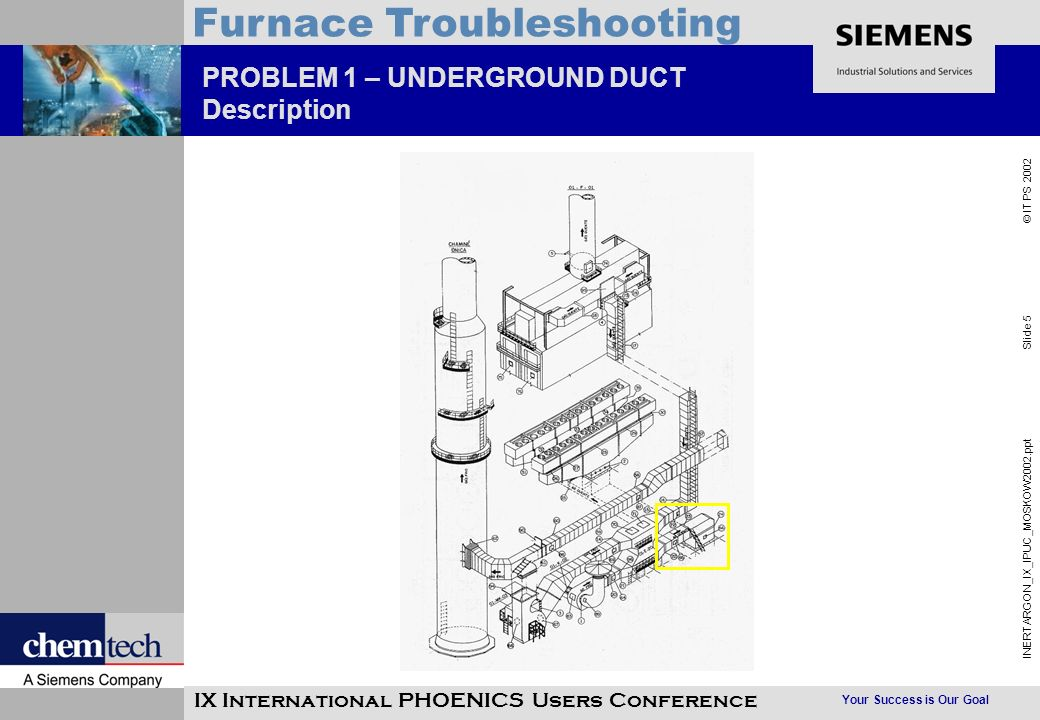 Your Success is Our Goal INERTARGON_IX_IPUC_MOSKOW2002.ppt Slide 6 © IT PS 2002 Furnace Troubleshooting IX International PHOENICS Users Conference PROBLEM 1 – UNDERGROUND DUCTS Geometry