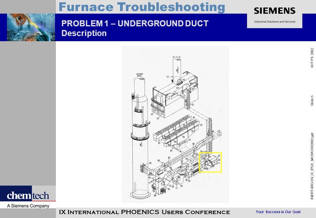 Your Success is Our Goal INERTARGON_IX_IPUC_MOSKOW2002.ppt Slide 26 © IT PS 2002 Furnace Troubleshooting IX International PHOENICS Users Conference PROBLEM 3 & 4 – PLENUM Problem Identification