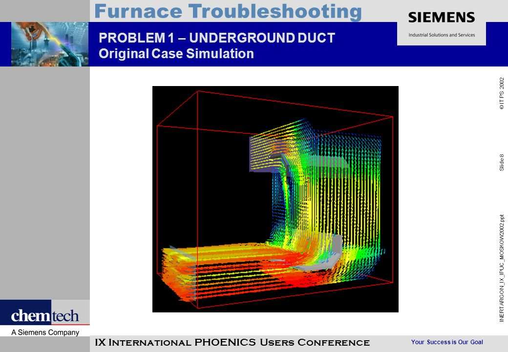 Your Success is Our Goal INERTARGON_IX_IPUC_MOSKOW2002.ppt Slide 8 © IT PS 2002 Furnace Troubleshooting IX International PHOENICS Users Conference PROBLEM 1 – UNDERGROUND DUCT Original Case Simulation