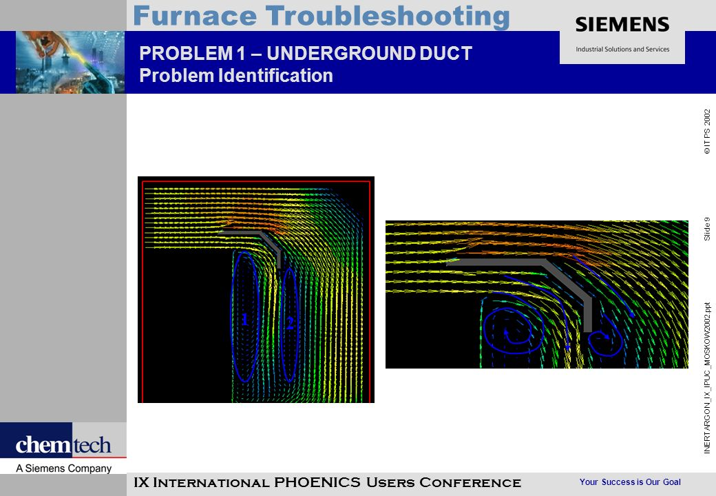 Your Success is Our Goal INERTARGON_IX_IPUC_MOSKOW2002.ppt Slide 9 © IT PS 2002 Furnace Troubleshooting IX International PHOENICS Users Conference PRO