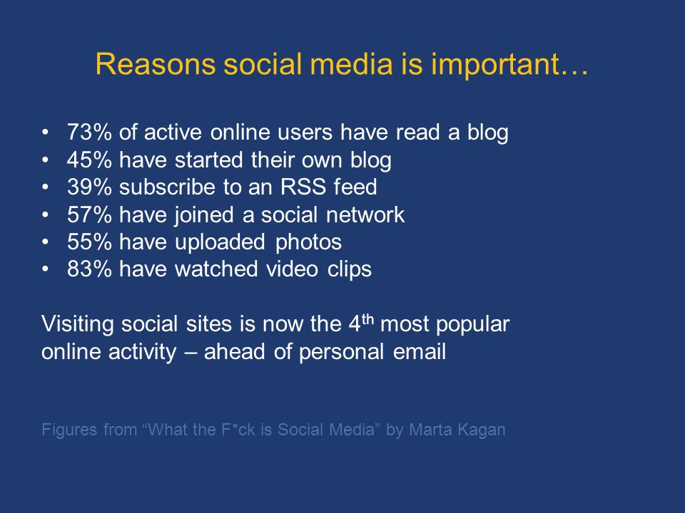 Reasons social media is important… 73% of active online users have read a blog 45% have started their own blog 39% subscribe to an RSS feed 57% have joined a social network 55% have uploaded photos 83% have watched video clips Visiting social sites is now the 4 th most popular online activity – ahead of personal email Figures from What the F*ck is Social Media by Marta Kagan