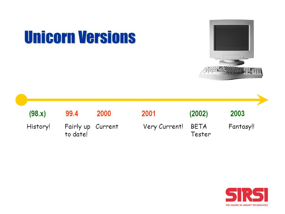 Unicorn Versions (98.x) 99.4 2000 2001 (2002) 2003 Fairly up to date! CurrentVery Current!BETA Tester Fantasy!!History!