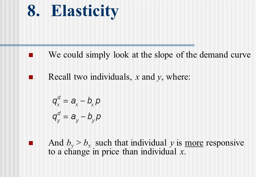 8. Elasticity We could simply look at the slope of the demand curve Recall two individuals, x and y, where: And b y > b x such that individual y is mo