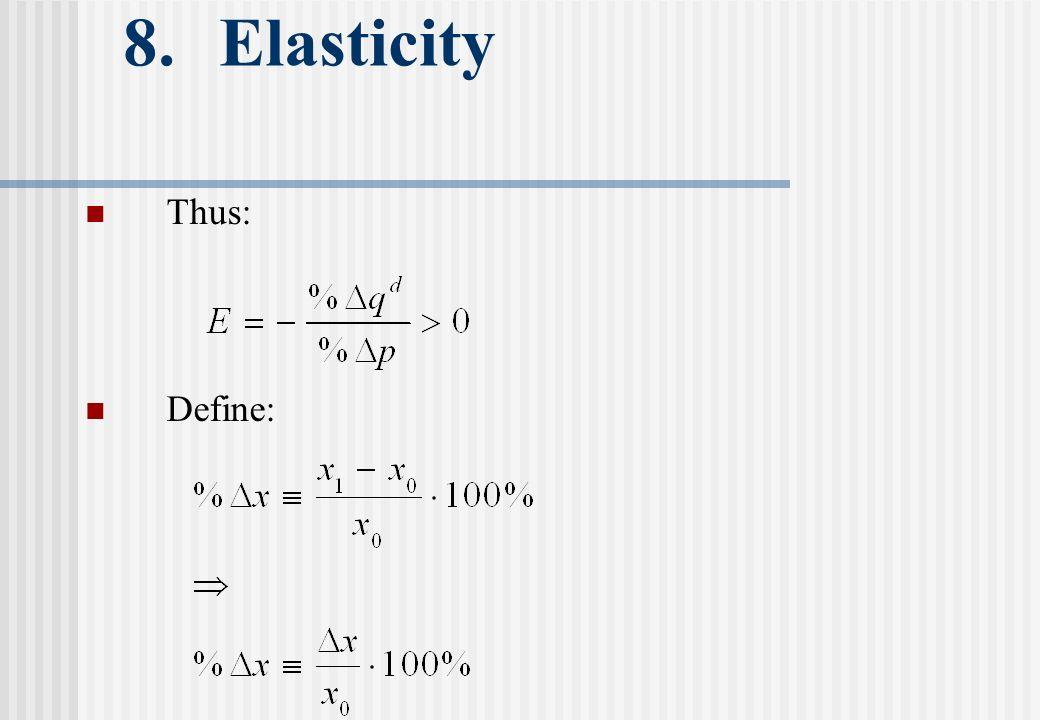 8. Elasticity Thus: Define: