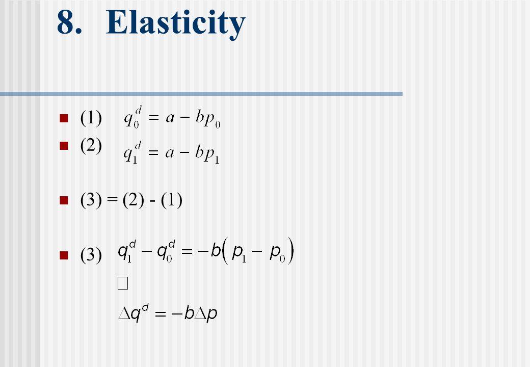 8. Elasticity (1) (2) (3) = (2) - (1) (3)