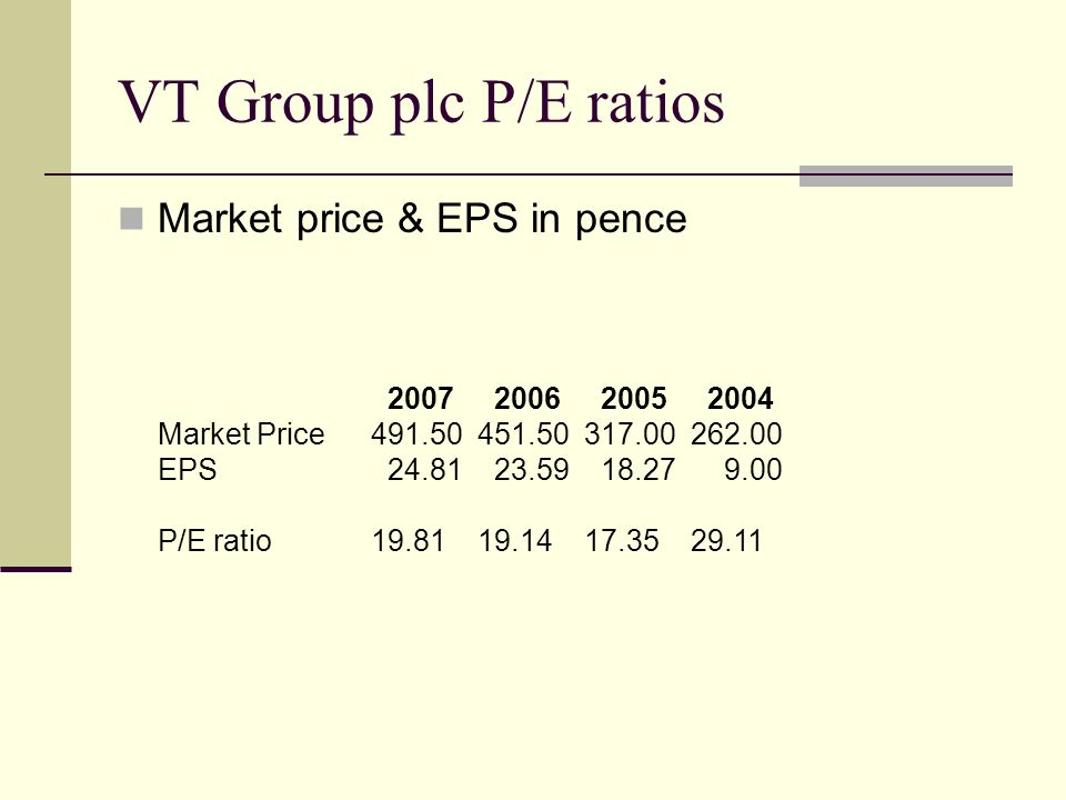 VT Group plc P/E ratios Market price & EPS in pence 2007 2006 2005 2004 Market Price491.50451.50317.00262.00 EPS 24.81 23.59 18.27 9.00 P/E ratio19.8119.1417.3529.11