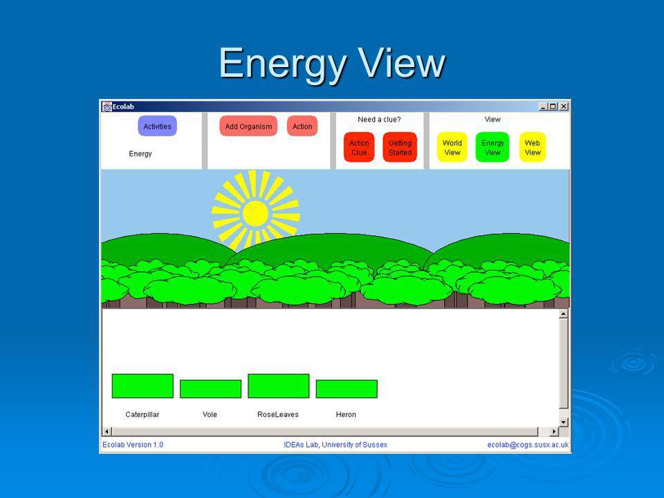 Energy View