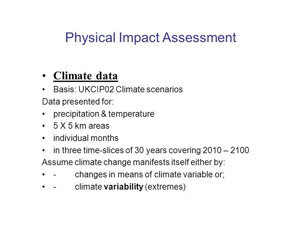 Physical Impact Assessment Climate data Basis: UKCIP02 Climate scenarios Data presented for: precipitation & temperature 5 X 5 km areas individual mon