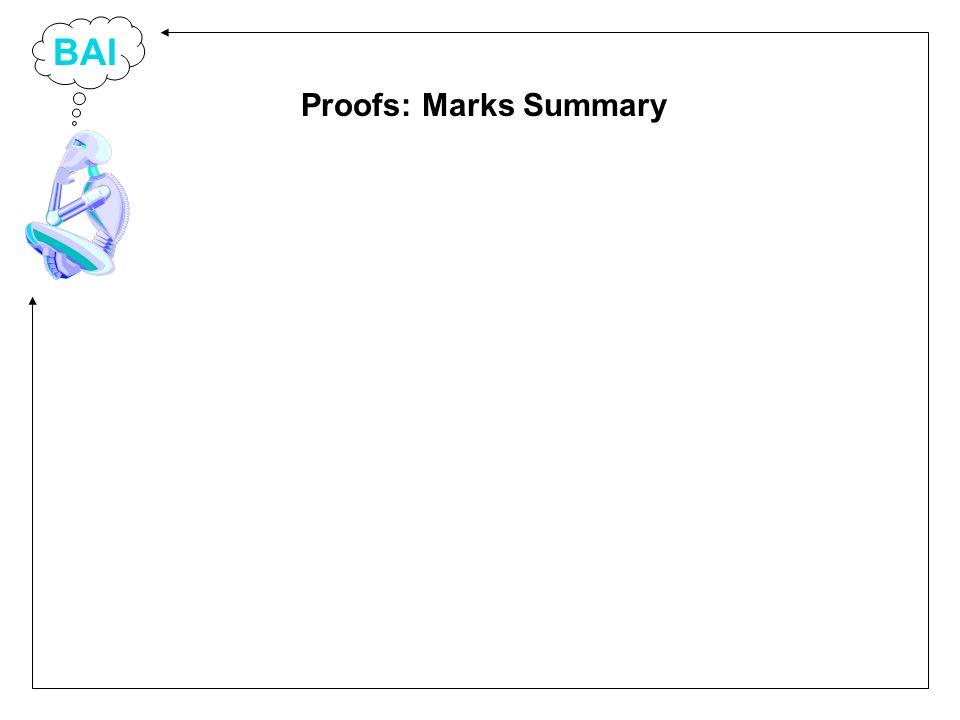 BAI Proofs: Marks Summary