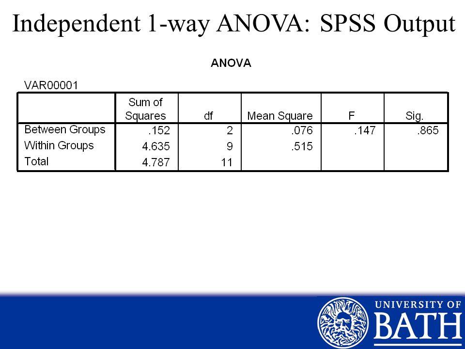 Independent 1-way ANOVA: SPSS Output