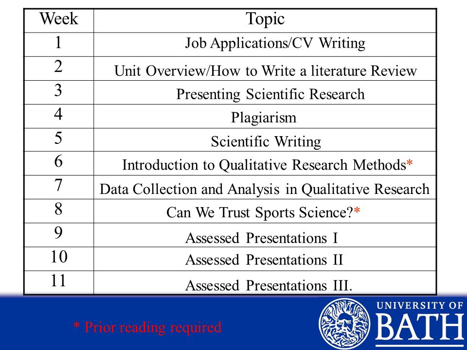 WeekTopic 1 2 3 4 5 6 7 8 9 10 11 Unit Overview/How to Write a literature Review Presenting Scientific Research Plagiarism Job Applications/CV Writing