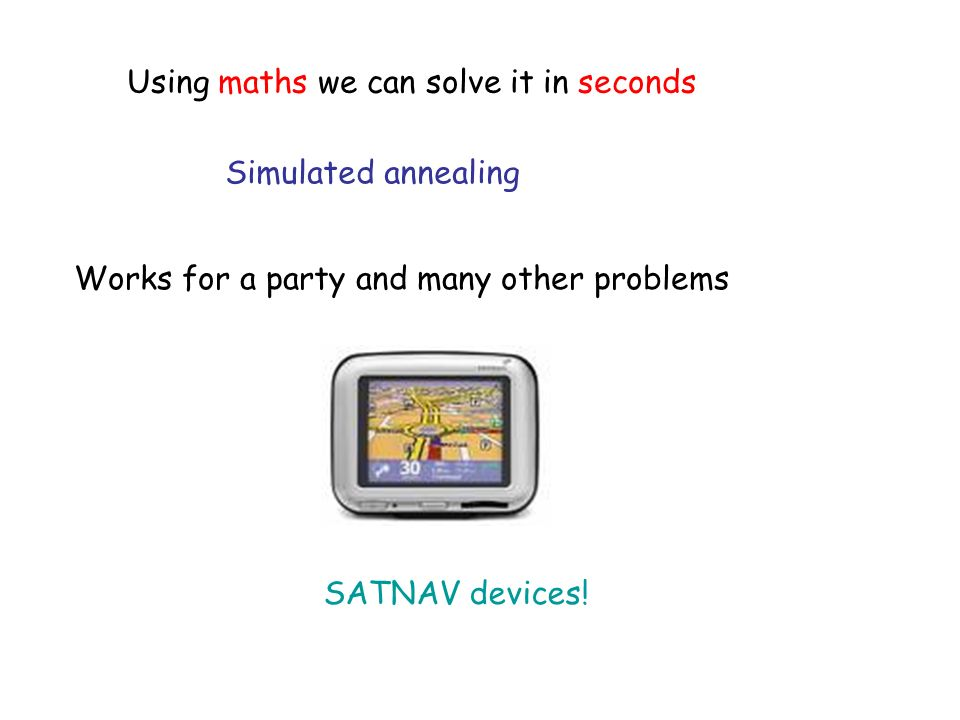 Works for a party and many other problems Using maths we can solve it in seconds SATNAV devices.