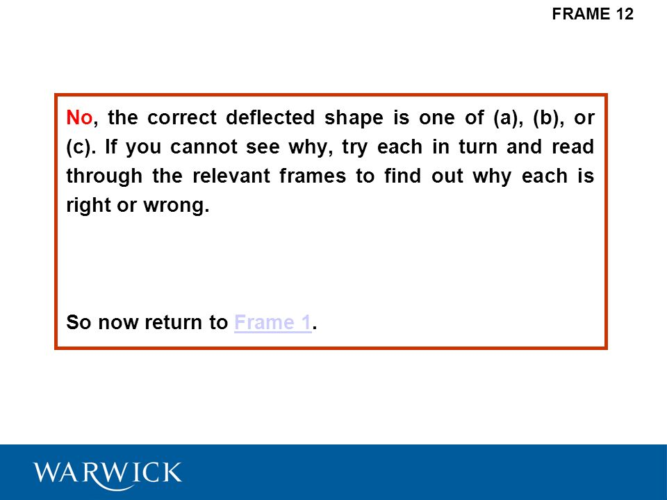 No, the correct deflected shape is one of (a), (b), or (c). If you cannot see why, try each in turn and read through the relevant frames to find out w