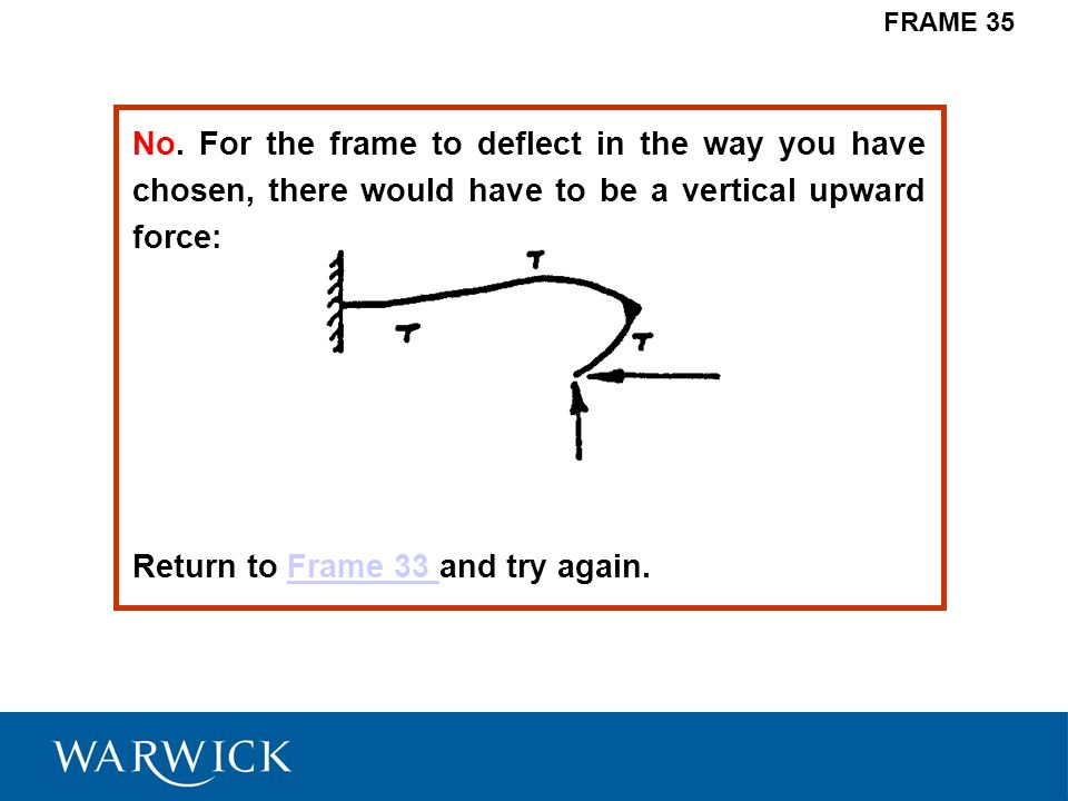 No. For the frame to deflect in the way you have chosen, there would have to be a vertical upward force: Return to Frame 33 and try again.Frame 33 FRA