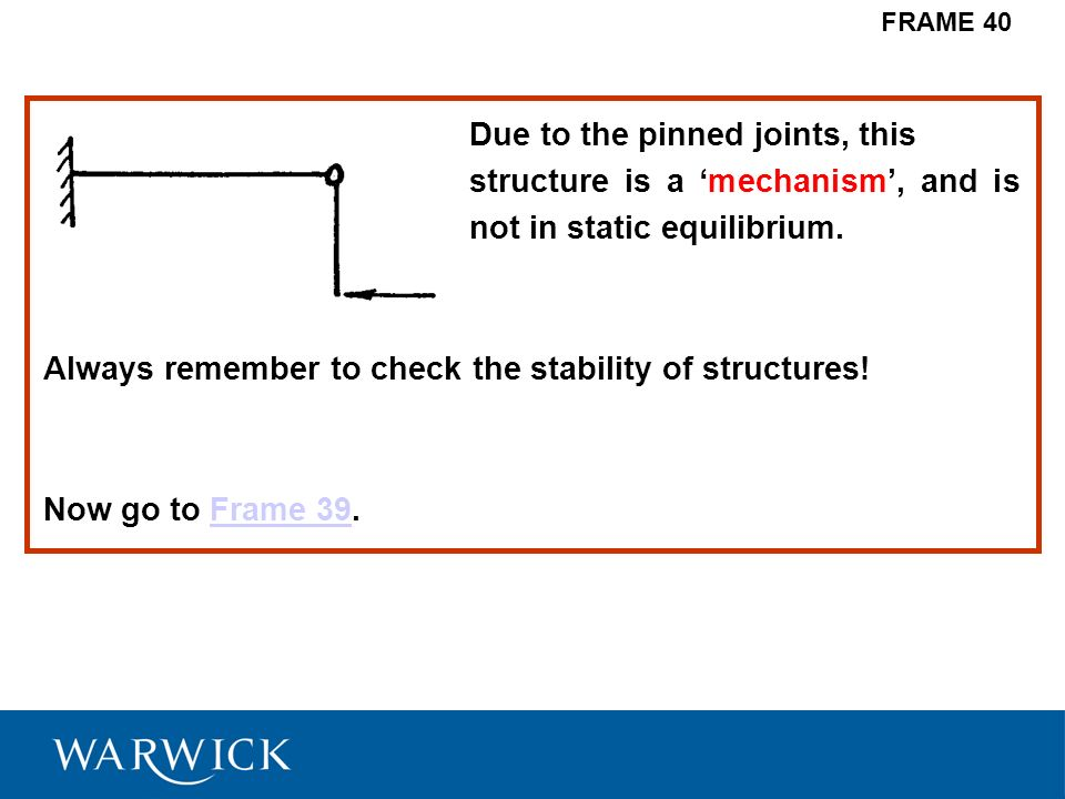 Due to the pinned joints, this structure is a mechanism, and is not in static equilibrium. Always remember to check the stability of structures! Now g