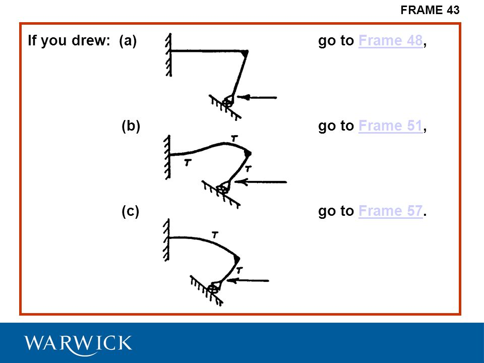 Yes.You have chosen the correct b.m. diagram. Following the same procedure, draw the b.m.
