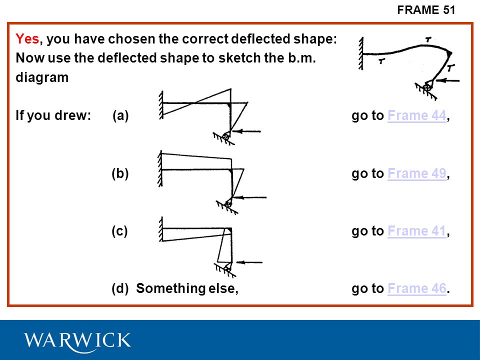 Yes, you have chosen the correct deflected shape: Now use the deflected shape to sketch the b.m. diagram If you drew: (a)go to Frame 44,Frame 44 (b)go