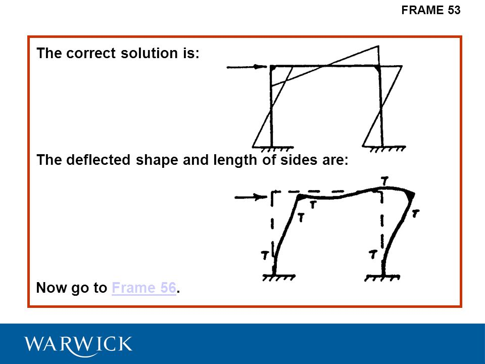 The correct solution is: The deflected shape and length of sides are: Now go to Frame 56.Frame 56 FRAME 53