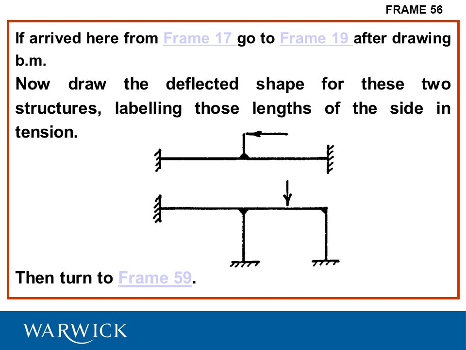 If arrived here from Frame 17 go to Frame 19 after drawing b.m.Frame 17 Frame 19 Now draw the deflected shape for these two structures, labelling thos