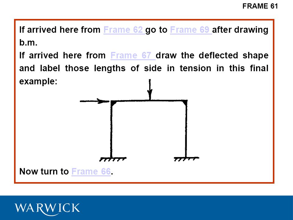 If arrived here from Frame 62 go to Frame 69 after drawing b.m.Frame 62 Frame 69 If arrived here from Frame 67 draw the deflected shape and label thos