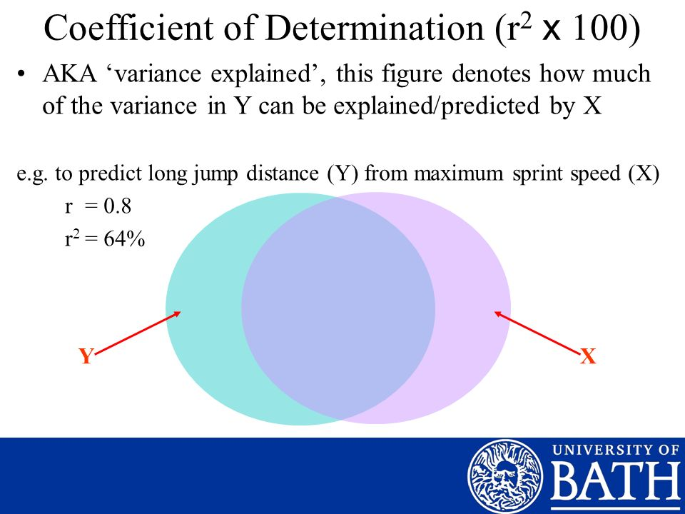 Coefficient of Determination (r 2 x 100) AKA variance explained, this figure denotes how much of the variance in Y can be explained/predicted by X e.g.