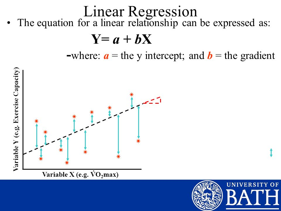 Linear Regression The equation for a linear relationship can be expressed as: Y= a + bX - where: a = the y intercept; and b = the gradient Variable X (e.g.