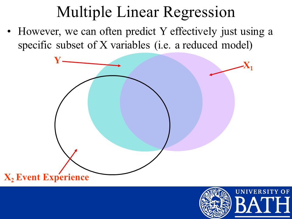 Multiple Linear Regression However, we can often predict Y effectively just using a specific subset of X variables (i.e.