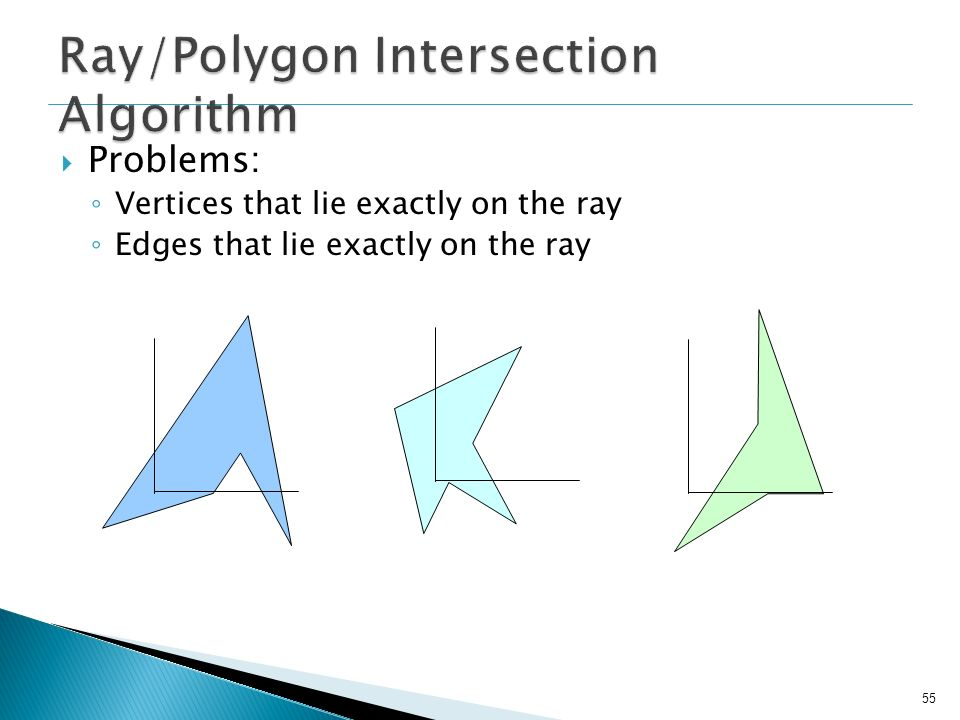 55 Problems: Vertices that lie exactly on the ray Edges that lie exactly on the ray