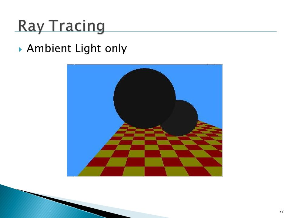 77 Ambient Light only
