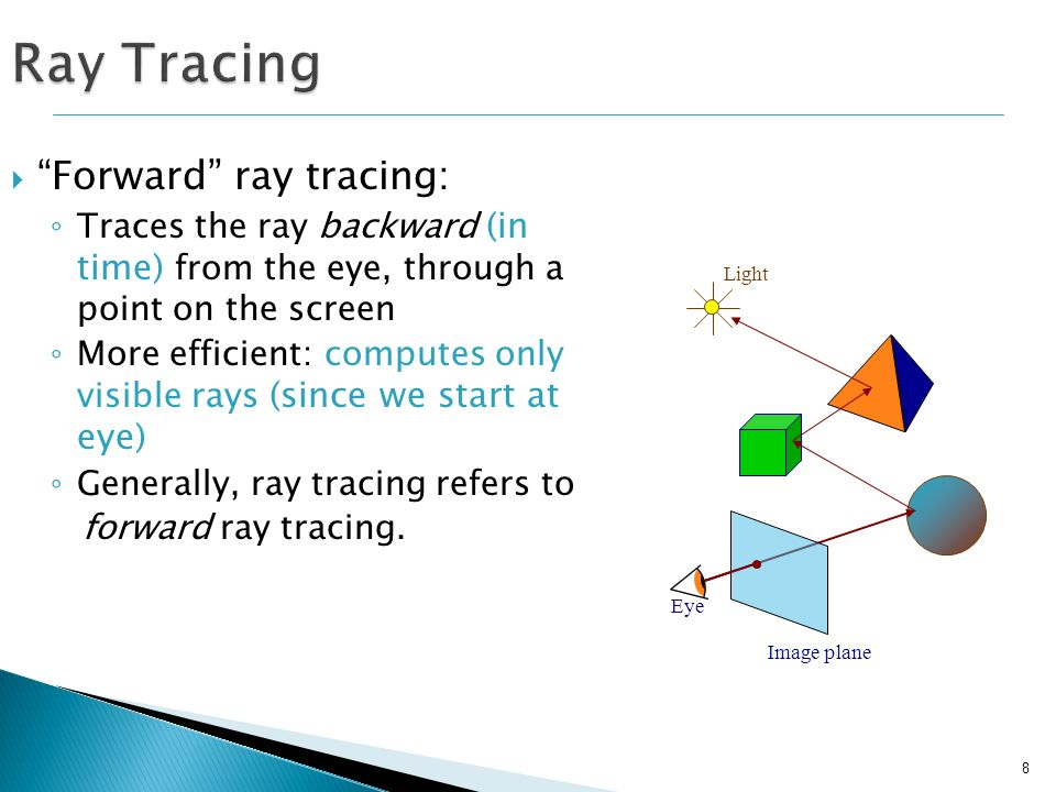8 Ray Tracing Forward ray tracing: Traces the ray backward (in time) from the eye, through a point on the screen More efficient: computes only visible