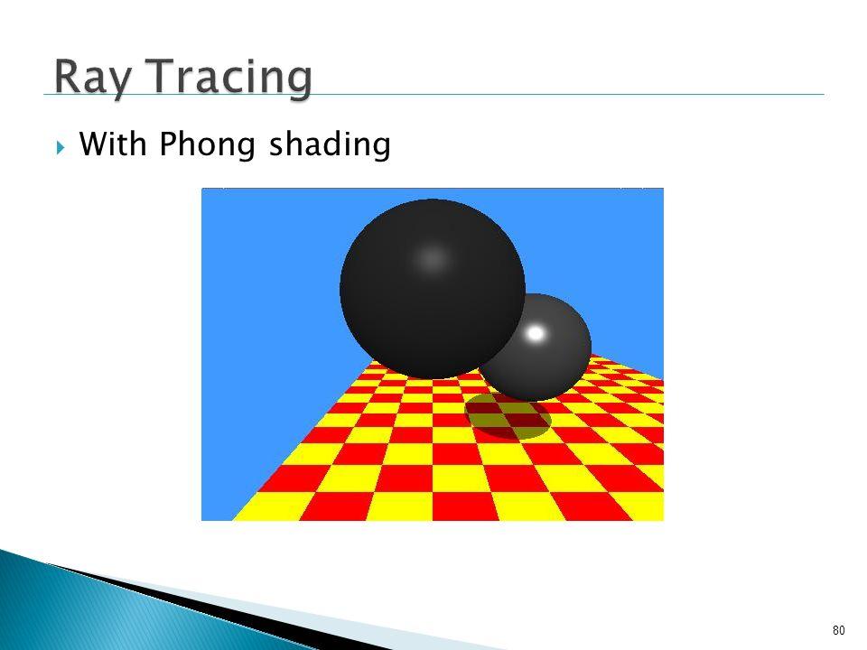 80 With Phong shading