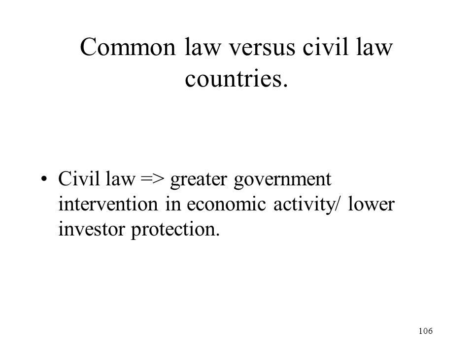 106 Common law versus civil law countries.