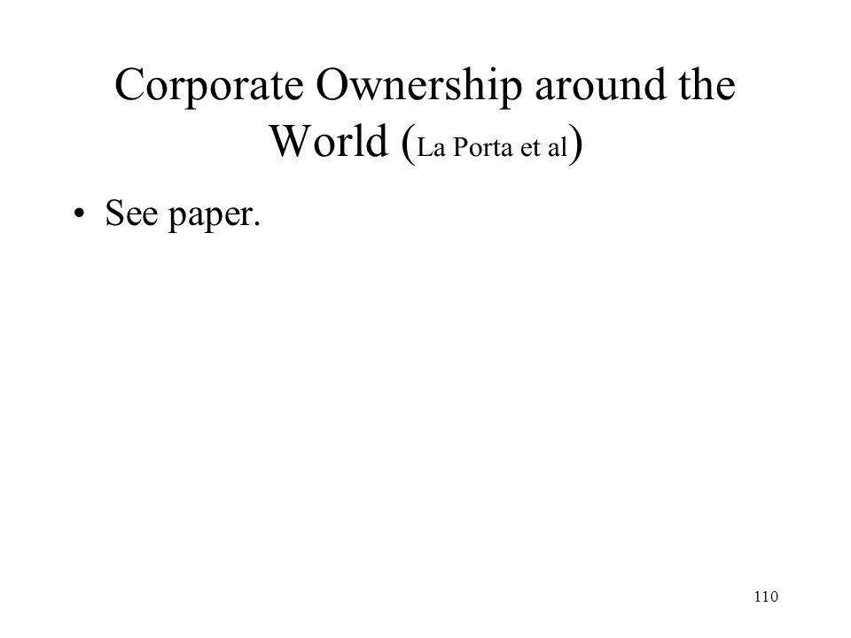110 Corporate Ownership around the World ( La Porta et al ) See paper.