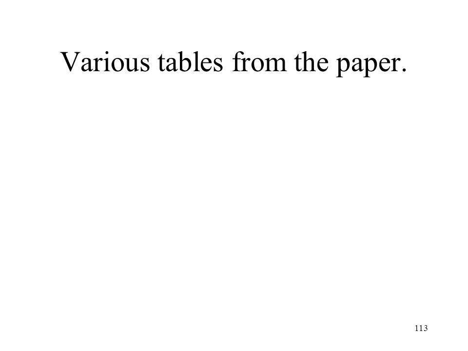113 Various tables from the paper.