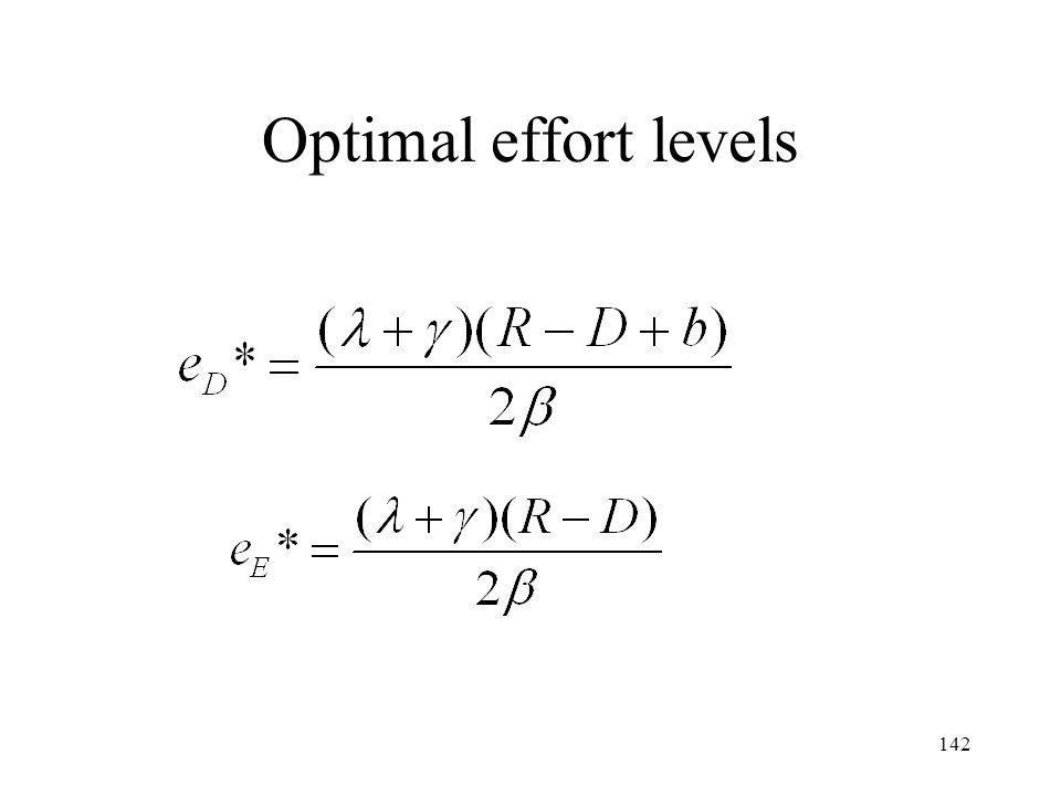 142 Optimal effort levels