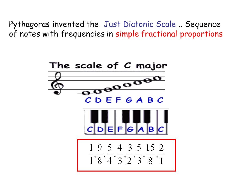 Pythagoras invented the Just Diatonic Scale..