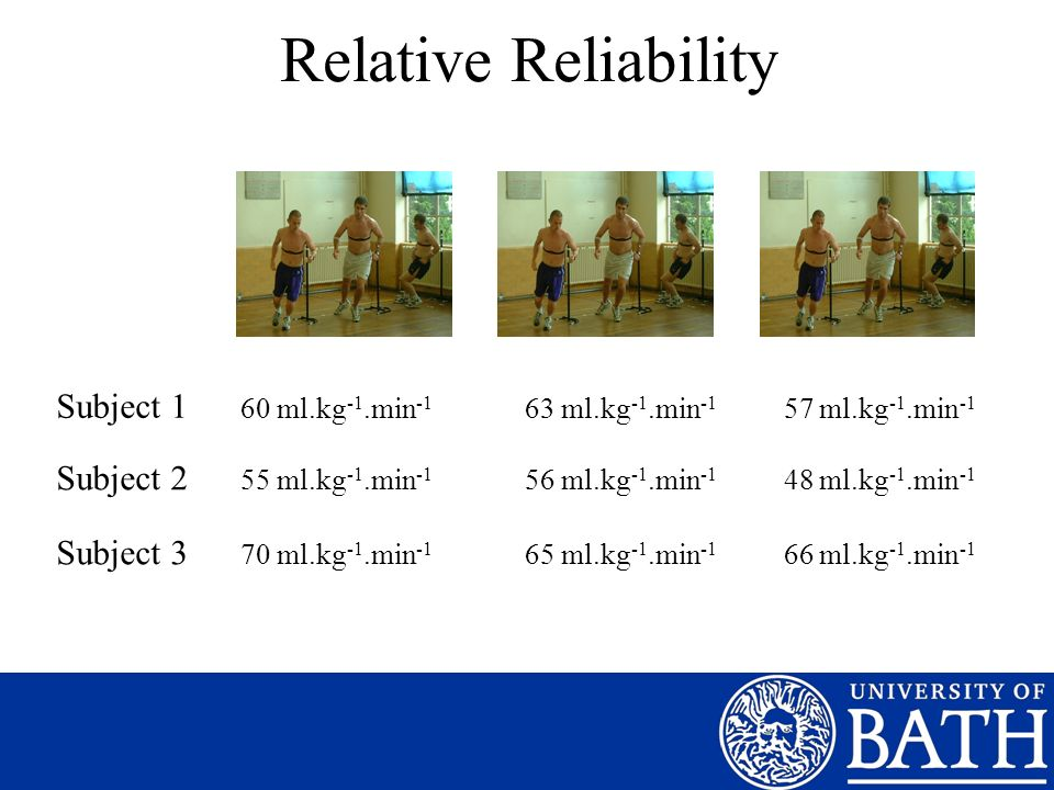 Relative Reliability Subject 1 60 ml.kg -1.min -1 63 ml.kg -1.min -1 57 ml.kg -1.min -1 Subject 2 55 ml.kg -1.min -1 56 ml.kg -1.min -1 48 ml.kg -1.min -1 Subject 3 70 ml.kg -1.min -1 65 ml.kg -1.min -1 66 ml.kg -1.min -1