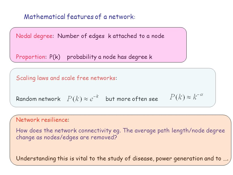Mathematical features of a network : Nodal degree: Number of edges k attached to a node Proportion: P(k) probability a node has degree k Scaling laws and scale free networks: Random network but more often see Network resilience: How does the network connectivity eg.