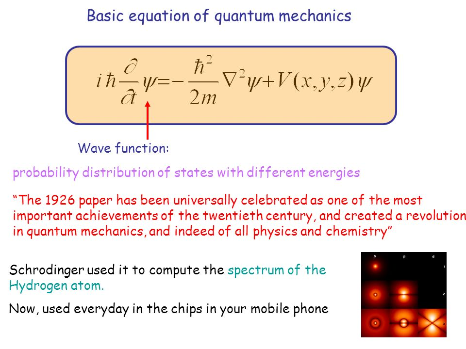 The 1926 paper has been universally celebrated as one of the most important achievements of the twentieth century, and created a revolution in quantum mechanics, and indeed of all physics and chemistry Wave function: probability distribution of states with different energies Basic equation of quantum mechanics Schrodinger used it to compute the spectrum of the Hydrogen atom.