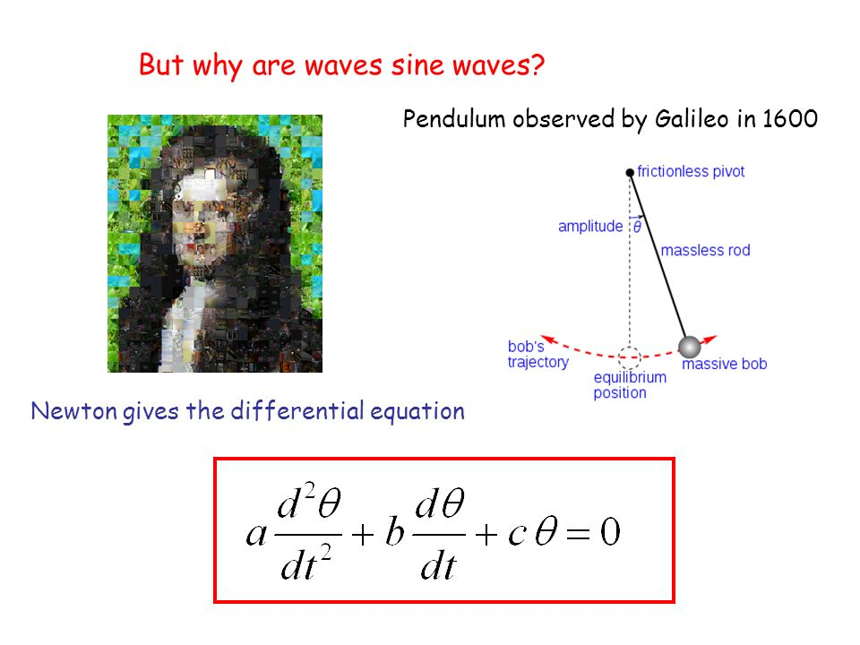 But why are waves sine waves.